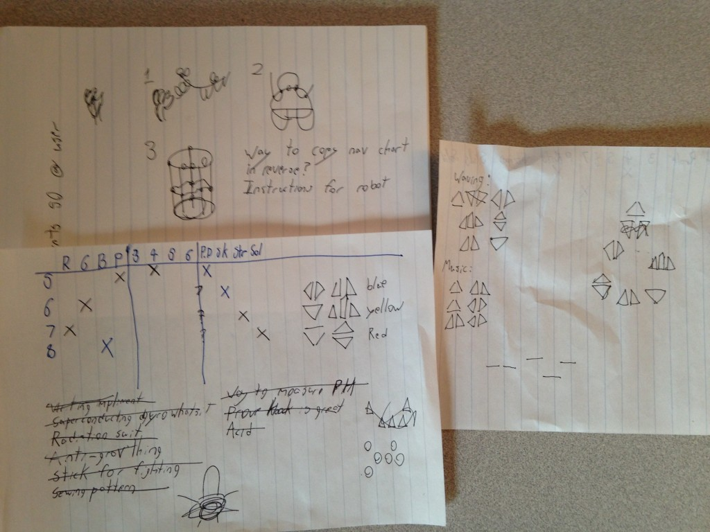 Notes taken during Act II of Broken Age. 3 small pages, with charts, notes and illustrations.